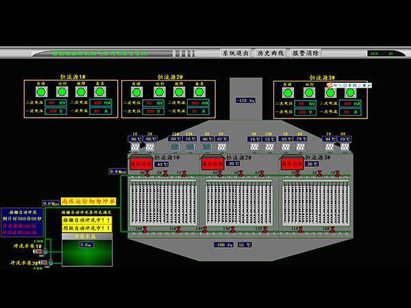 湿电控制系统