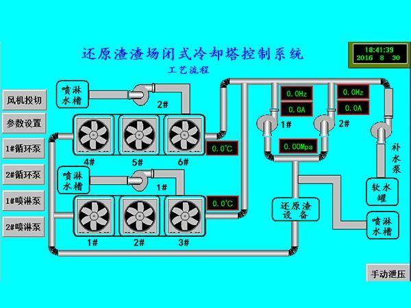 闭式冷却塔控制